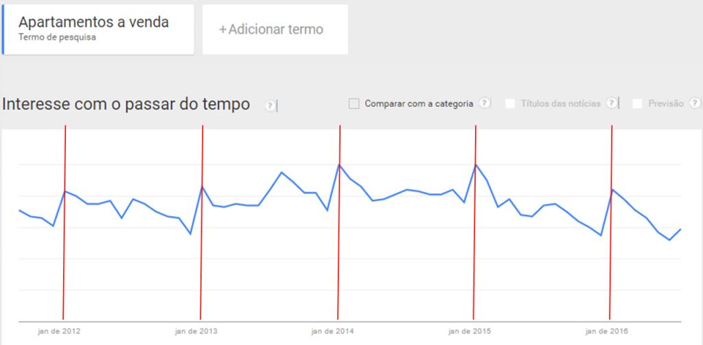 Marketing_imobiliario_1