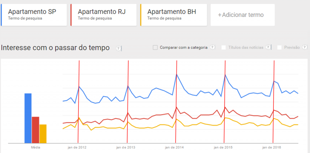 Marketing_imobiliario_2