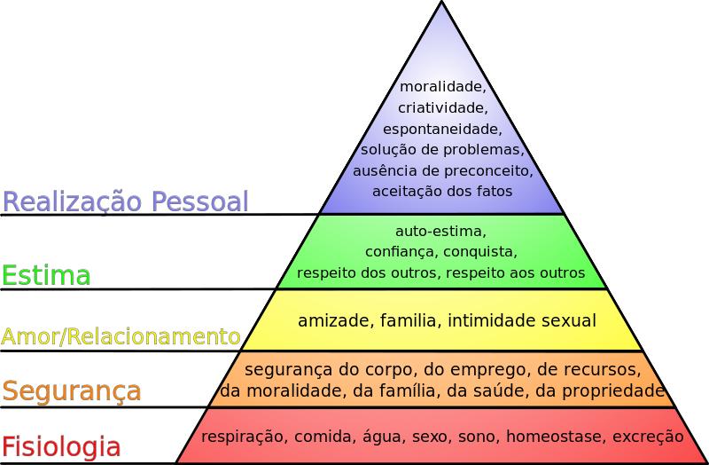 Piramide_de_Malow_Mercado_Imobiliário_2